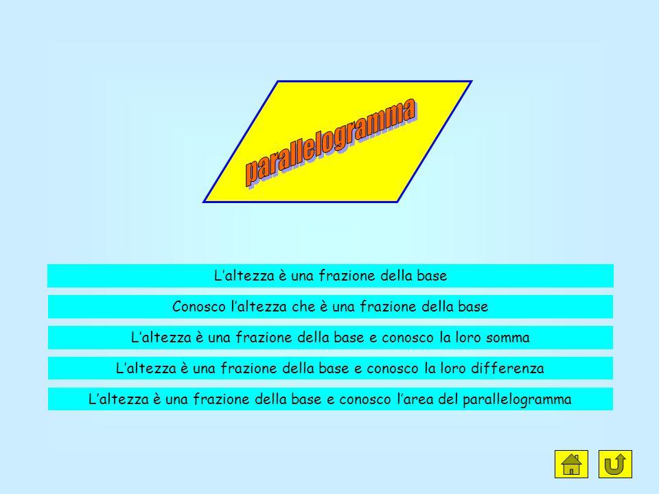 Problema del 5° tipo 5 x 8 = 40 quadretti 1600 : 40 = 400 cm 2 area di un quadretto 8 segm. frazione + area 400 = 20 cm 20 cm 20 x 5 = 100 cm 20 x 8 =