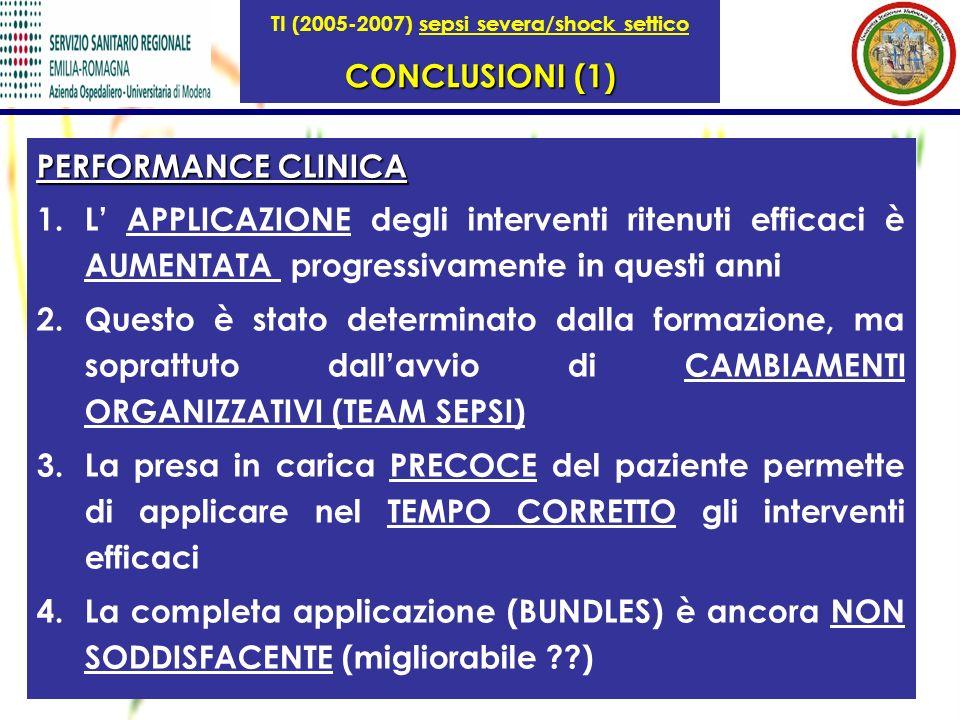 CONCLUSIONI (1) TI (2005-2007) sepsi severa/shock settico CONCLUSIONI (1) PERFORMANCE CLINICA 1.L APPLICAZIONE degli interventi ritenuti efficaci è AU