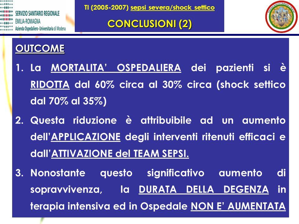 CONCLUSIONI (2) TI (2005-2007) sepsi severa/shock settico CONCLUSIONI (2)OUTCOME 1.La MORTALITA OSPEDALIERA dei pazienti si è RIDOTTA dal 60% circa al
