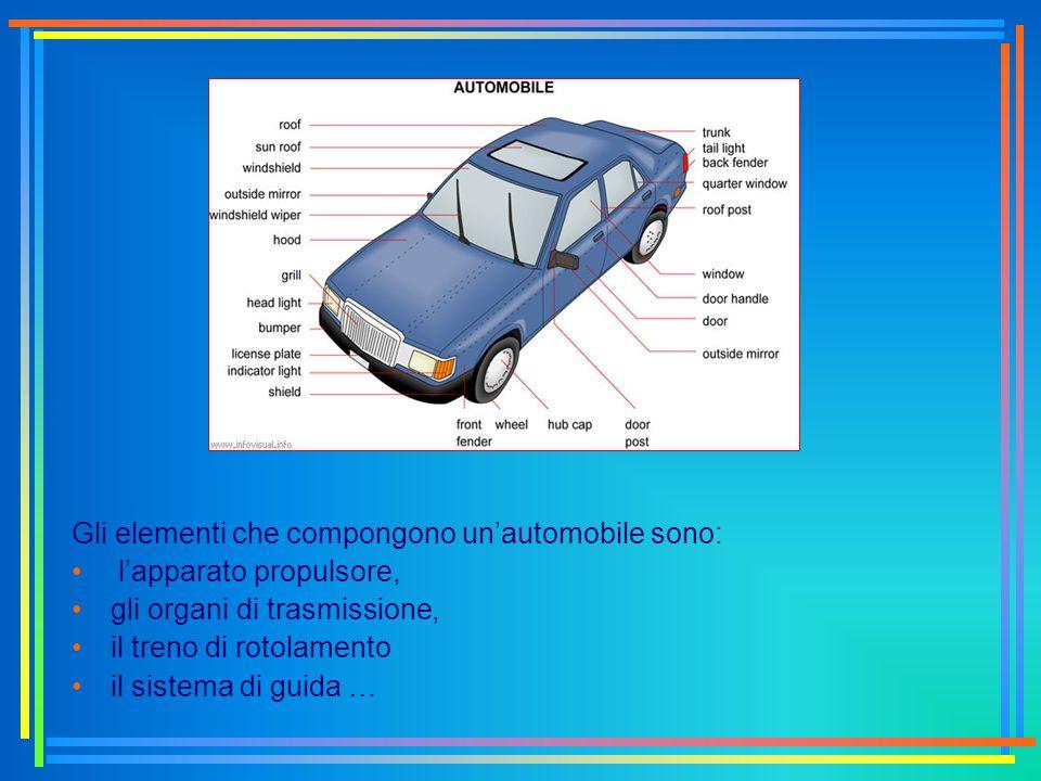Gli elementi che compongono unautomobile sono: lapparato propulsore, gli organi di trasmissione, il treno di rotolamento il sistema di guida …
