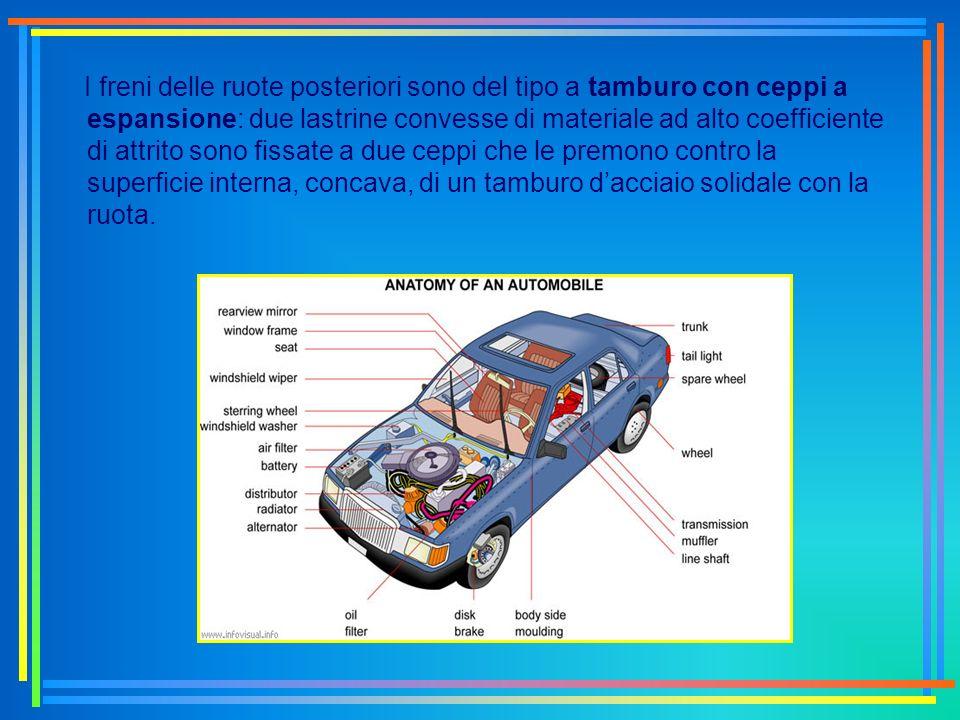 I freni delle ruote posteriori sono del tipo a tamburo con ceppi a espansione: due lastrine convesse di materiale ad alto coefficiente di attrito sono