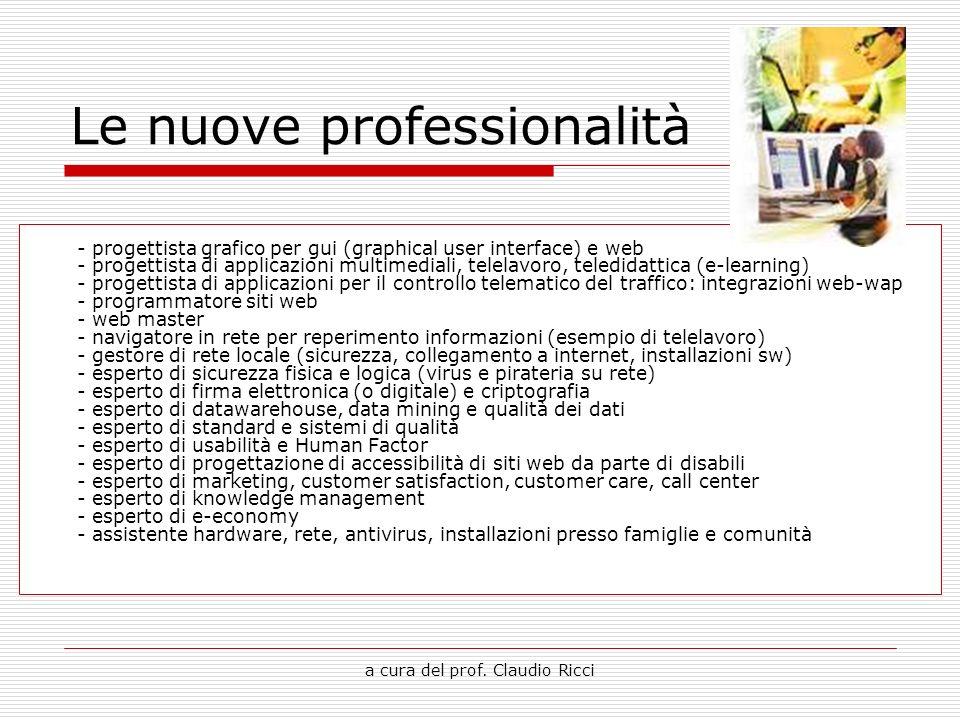 a cura del prof. Claudio Ricci Le nuove professionalità - progettista grafico per gui (graphical user interface) e web - progettista di applicazioni m