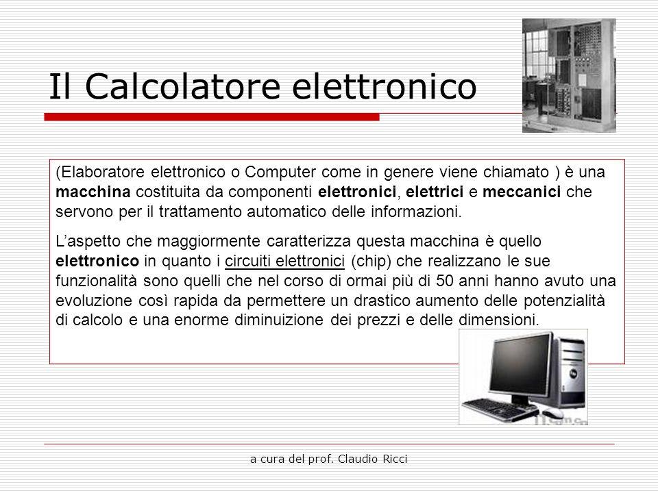 a cura del prof. Claudio Ricci Il Calcolatore elettronico (Elaboratore elettronico o Computer come in genere viene chiamato ) è una macchina costituit