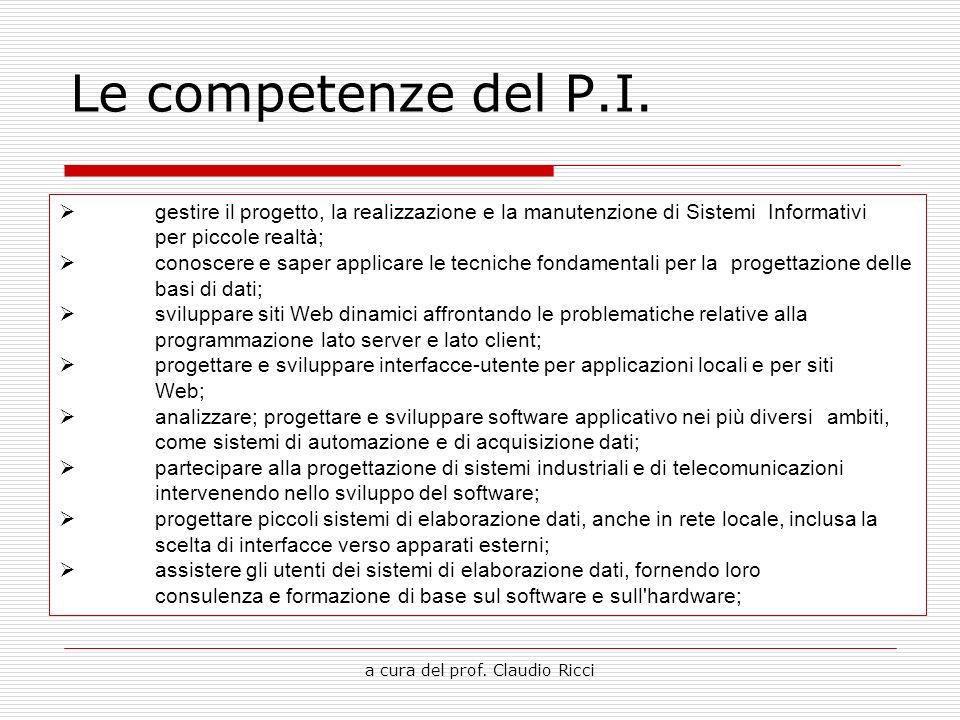 a cura del prof. Claudio Ricci Le competenze del P.I. gestire il progetto, la realizzazione e la manutenzione di Sistemi Informativi per piccole realt
