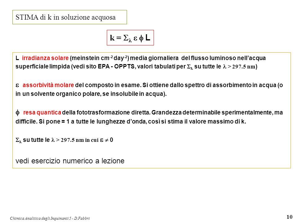 Chimica Analitica degli Inquinanti 5 - D.Fabbri 10 STIMA di k in soluzione acquosa k = L L irradianza solare (meinstein cm -2 day -2 ) media giornalie