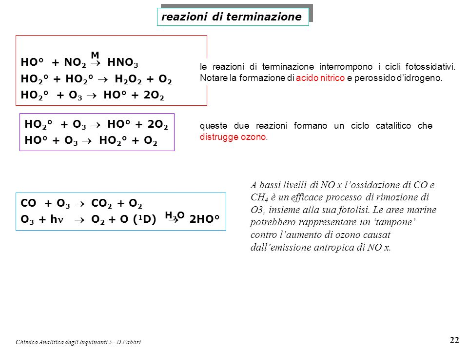 Chimica Analitica degli Inquinanti 5 - D.Fabbri 22 HO° + NO 2 HNO 3 HO 2 ° + HO 2 ° H 2 O 2 + O 2 HO 2 ° + O 3 HO° + 2O 2 reazioni di terminazione M l