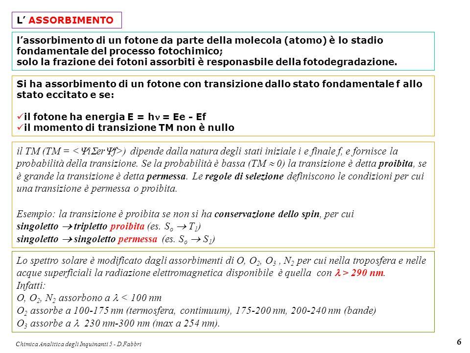 Chimica Analitica degli Inquinanti 5 - D.Fabbri 7 b h I° I La diminuzione del flusso di fotoni (es.moli fotoni (einstein)cm -2 s -1 ) per passaggio in un mezzo di spessore b (cm) (attenuazione) contenente una specie assorbente alla concentrazione C(mol dm -3 ) I = I° (1 - 10 -C b ) legge di Lambert-Beer I° intensità della radiazione (monocromatica incidente, I intensità della radiazione trasmessa, è l assorbività molare (M -1 cm -1 ), è una caratteristica molecolare e dipende da.