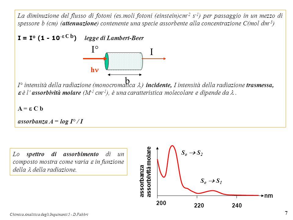 Chimica Analitica degli Inquinanti 5 - D.Fabbri 8 Fotoreazione DIRETTA La velocità della reazione di fototrasformazione dipende : dalla velocità di assorbimento dei fotoni Ia (einstein cm -2 s -1 ), quindi dallassorbività molare e dallintesità della radiazione Ia = I° - I = I° (1 - 10 -C b ) dallefficienza con cui i fotoni assorbiti sono utilizzati per la reazione, espressa resa quantica (rendimento quantico) = moli di P formate / moli fotoni assorbiti A A* P h h A + h A + calore fotoluminescenza (fluorescenza S 1 S 0 fosforescenza T 1 S 0 ) decadimento non-radiativo decadimento radiativo < 1 perché la fotoreazione compete con altri processi, quali il decadimento dallo stato eccitato allo stato fondamentale.