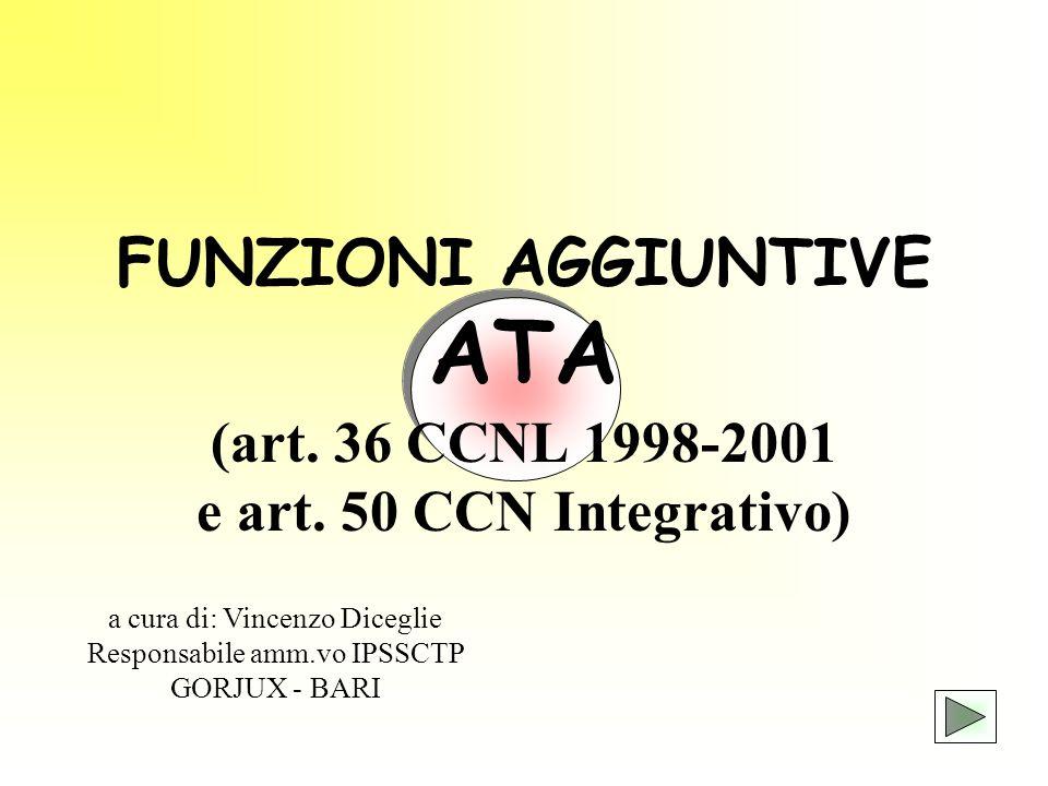 FUNZIONI AGGIUNTIVE ATA (art. 36 CCNL 1998-2001 e art. 50 CCN Integrativo) a cura di: Vincenzo Diceglie Responsabile amm.vo IPSSCTP GORJUX - BARI