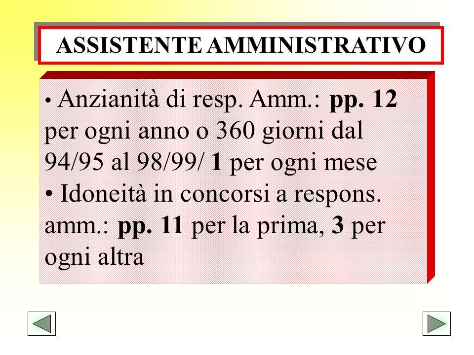 ASSISTENTE AMMINISTRATIVO Anzianità di resp. Amm.: pp. 12 per ogni anno o 360 giorni dal 94/95 al 98/99/ 1 per ogni mese Idoneità in concorsi a respon