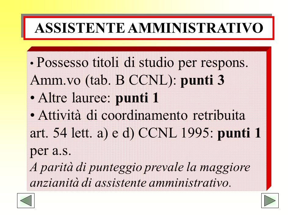 ASSISTENTE AMMINISTRATIVO Possesso titoli di studio per respons. Amm.vo (tab. B CCNL): punti 3 Altre lauree: punti 1 Attività di coordinamento retribu