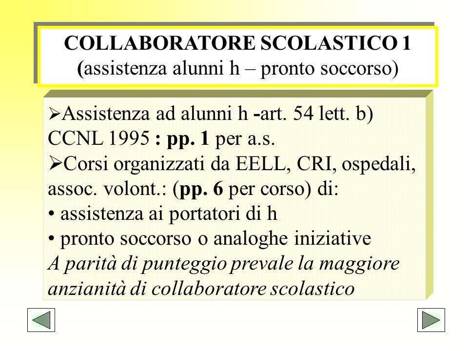 COLLABORATORE SCOLASTICO 1 (assistenza alunni h – pronto soccorso) Assistenza ad alunni h -art. 54 lett. b) CCNL 1995 : pp. 1 per a.s. Corsi organizza
