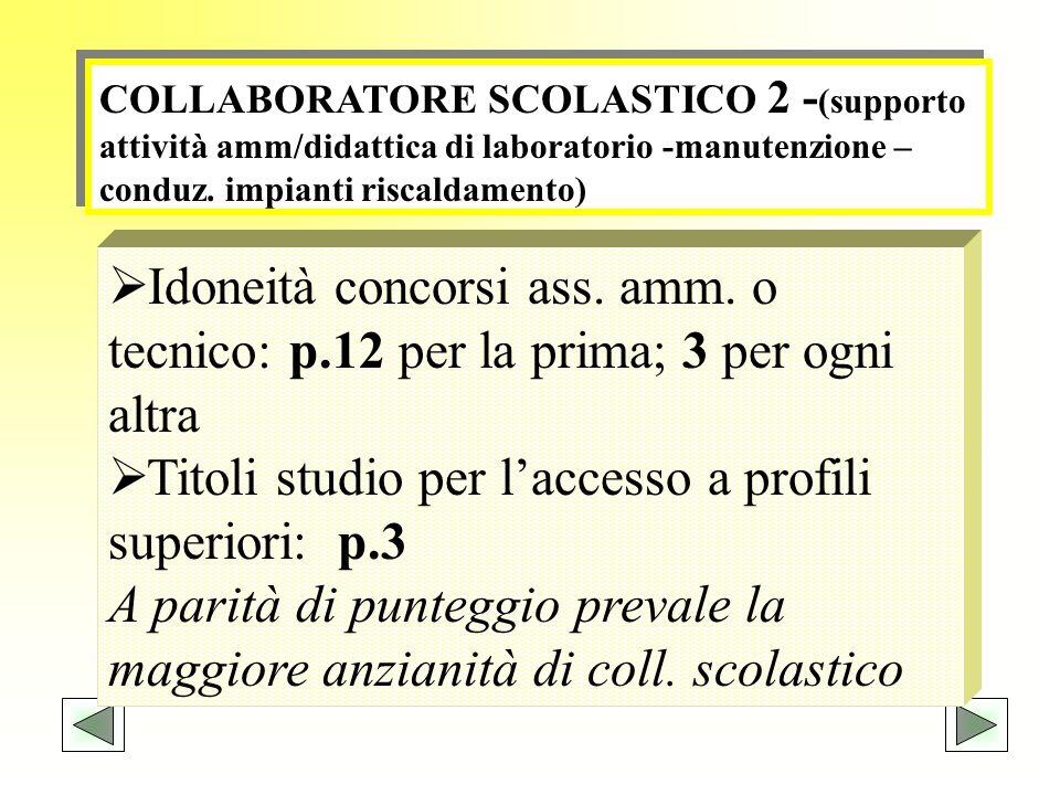 COLLABORATORE SCOLASTICO 2 - (supporto attività amm/didattica di laboratorio -manutenzione – conduz. impianti riscaldamento) Idoneità concorsi ass. am