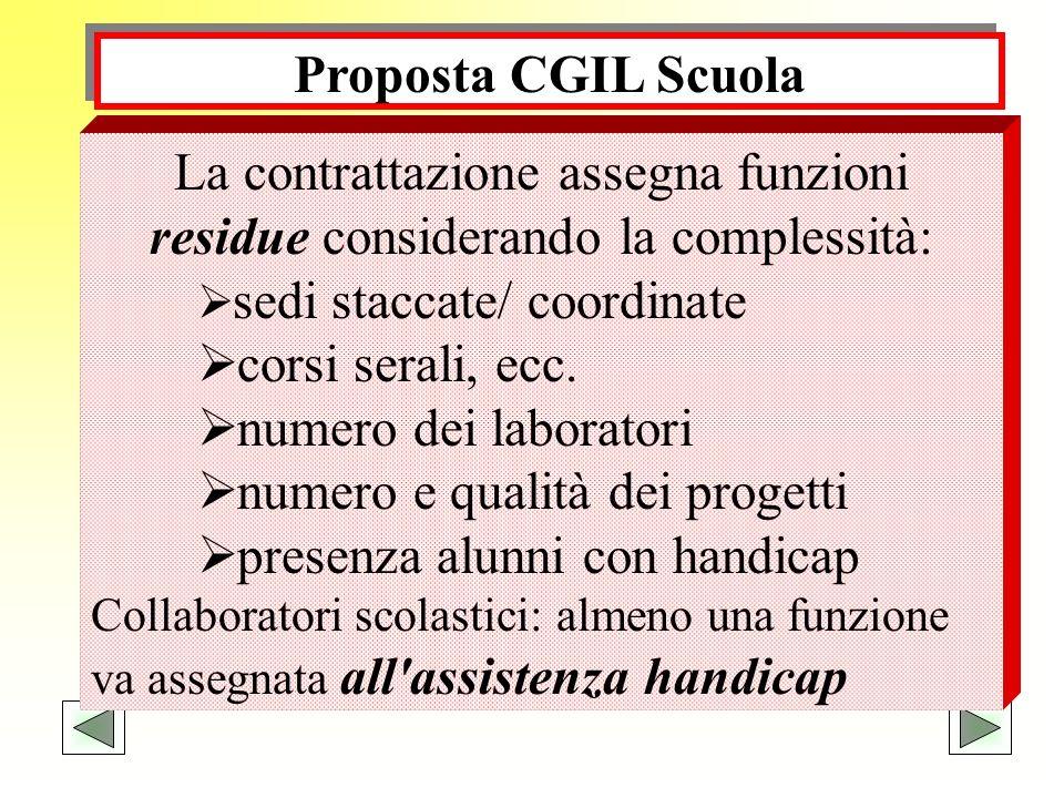 Proposta CGIL Scuola La contrattazione assegna funzioni residue considerando la complessità: sedi staccate/ coordinate corsi serali, ecc. numero dei l