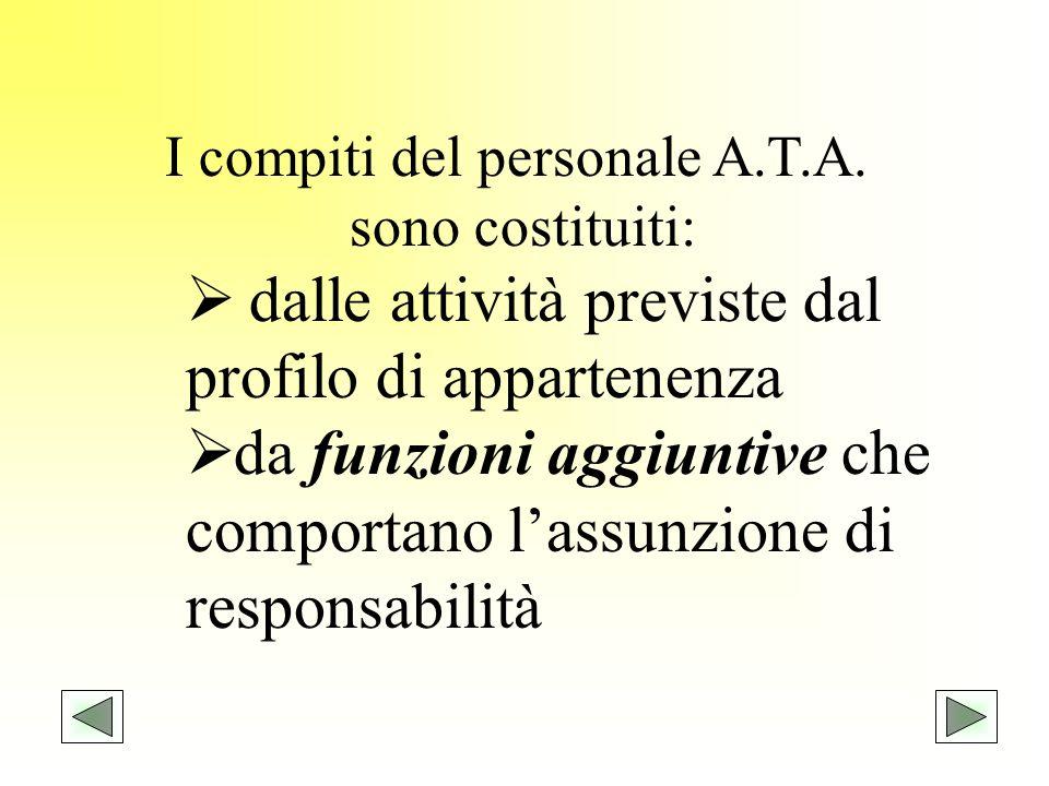 I compiti del personale A.T.A. sono costituiti: dalle attività previste dal profilo di appartenenza da funzioni aggiuntive che comportano lassunzione