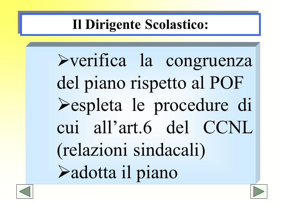 Il Dirigente Scolastico: verifica la congruenza del piano rispetto al POF espleta le procedure di cui allart.6 del CCNL (relazioni sindacali) adotta i