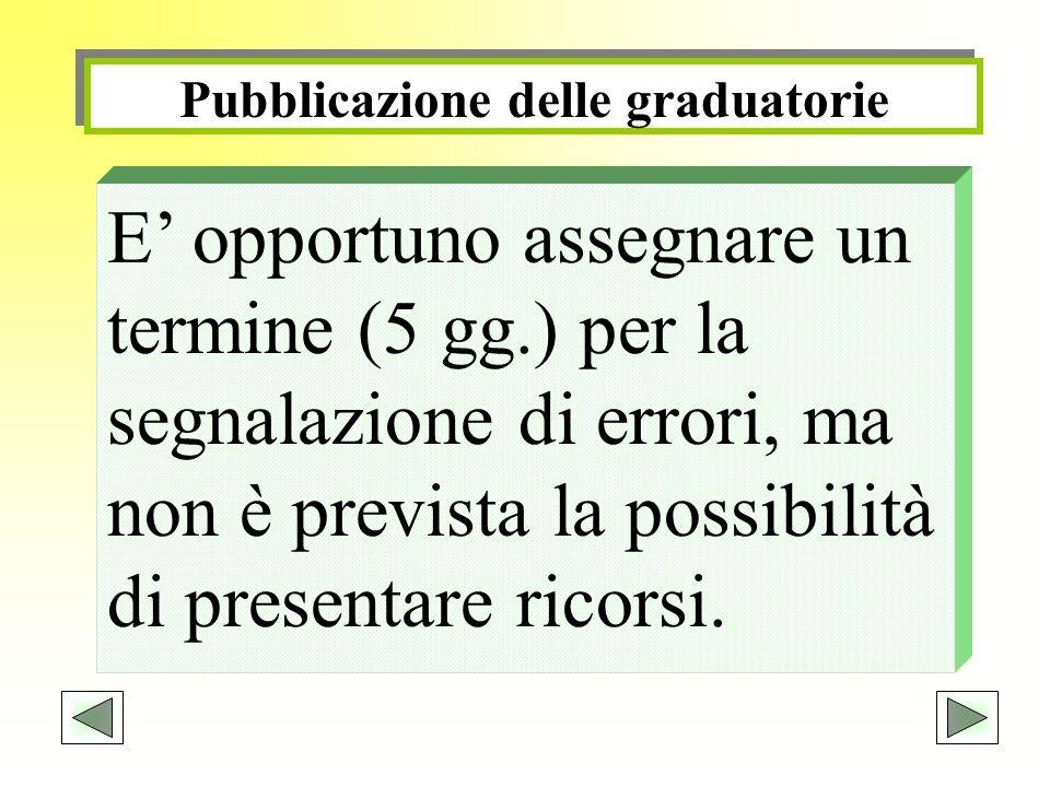 Pubblicazione delle graduatorie E opportuno assegnare un termine (5 gg.) per la segnalazione di errori, ma non è prevista la possibilità di presentare