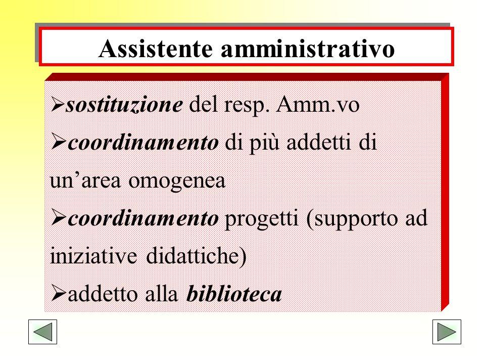Assistente amministrativo sostituzione del resp. Amm.vo coordinamento di più addetti di unarea omogenea coordinamento progetti (supporto ad iniziative