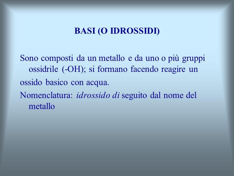 BASI (O IDROSSIDI) Sono composti da un metallo e da uno o più gruppi ossidrile (-OH); si formano facendo reagire un ossido basico con acqua.
