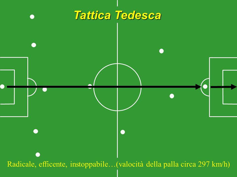 Tattica Tedesca Radicale, efficente, instoppabile…(valocità della palla circa 297 km/h)