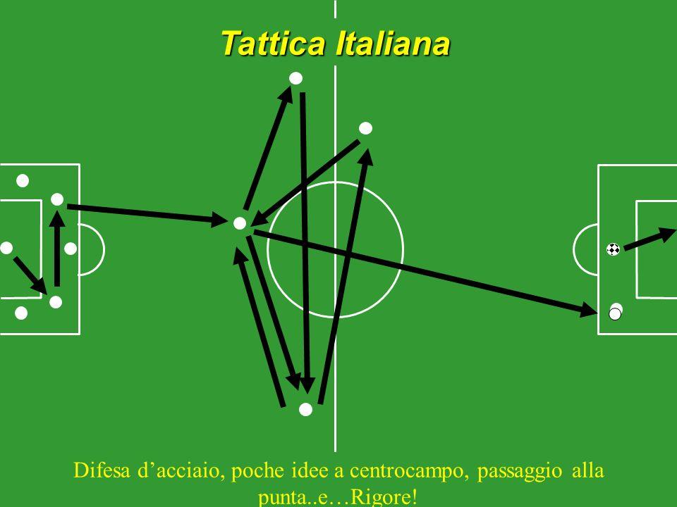 Tattica Italiana Difesa dacciaio, poche idee a centrocampo, passaggio alla punta..e…Rigore!