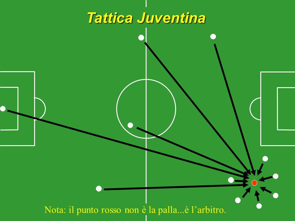 Tattica Juventina Nota: il punto rosso non è la palla...è larbitro.