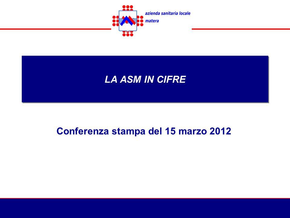 LA ASM IN CIFRE Conferenza stampa del 15 marzo 2012