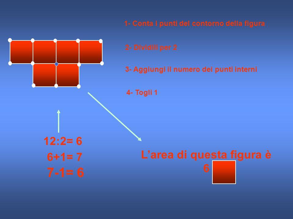 1- Conta i punti del contorno della figura 2- Dividili per 2 3- Aggiungi il numero dei punti interni 4- Togli 1 12:2= 6 6+1= 7 7-1= 6 Larea di questa