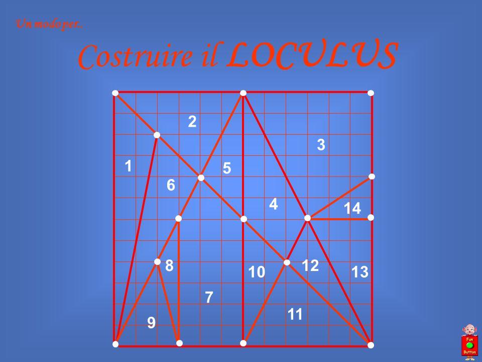 1 2 3 4 5 6 7 8 9 10 11 12 13 14 Costruire il LOCULUS Un modo per..