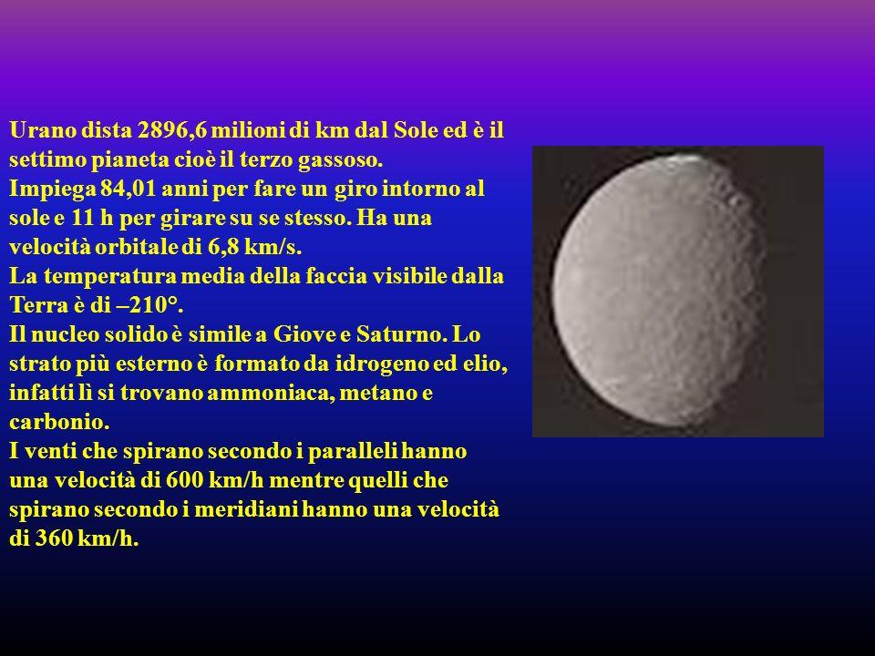 Urano dista 2896,6 milioni di km dal Sole ed è il settimo pianeta cioè il terzo gassoso. Impiega 84,01 anni per fare un giro intorno al sole e 11 h pe
