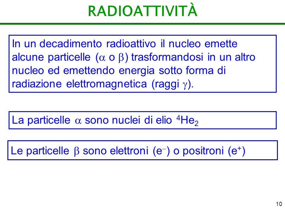 10 RADIOATTIVITÀ In un decadimento radioattivo il nucleo emette alcune particelle ( o ) trasformandosi in un altro nucleo ed emettendo energia sotto f