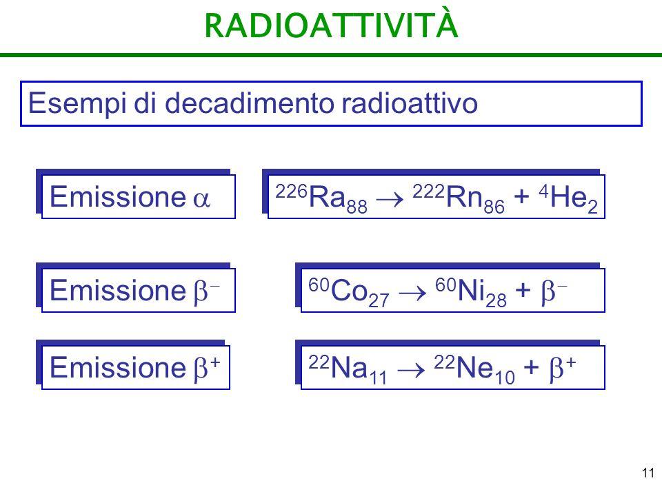 11 RADIOATTIVITÀ Esempi di decadimento radioattivo Emissione 226 Ra 88 222 Rn 86 + 4 He 2 Emissione 60 Co 27 60 Ni 28 + Emissione + 22 Na 11 22 Ne 10