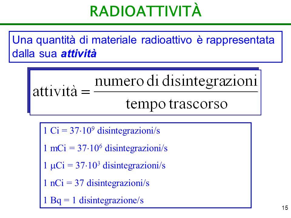 15 RADIOATTIVITÀ Una quantità di materiale radioattivo è rappresentata dalla sua attività 1 Ci = 37 10 9 disintegrazioni/s 1 mCi = 37 10 6 disintegraz