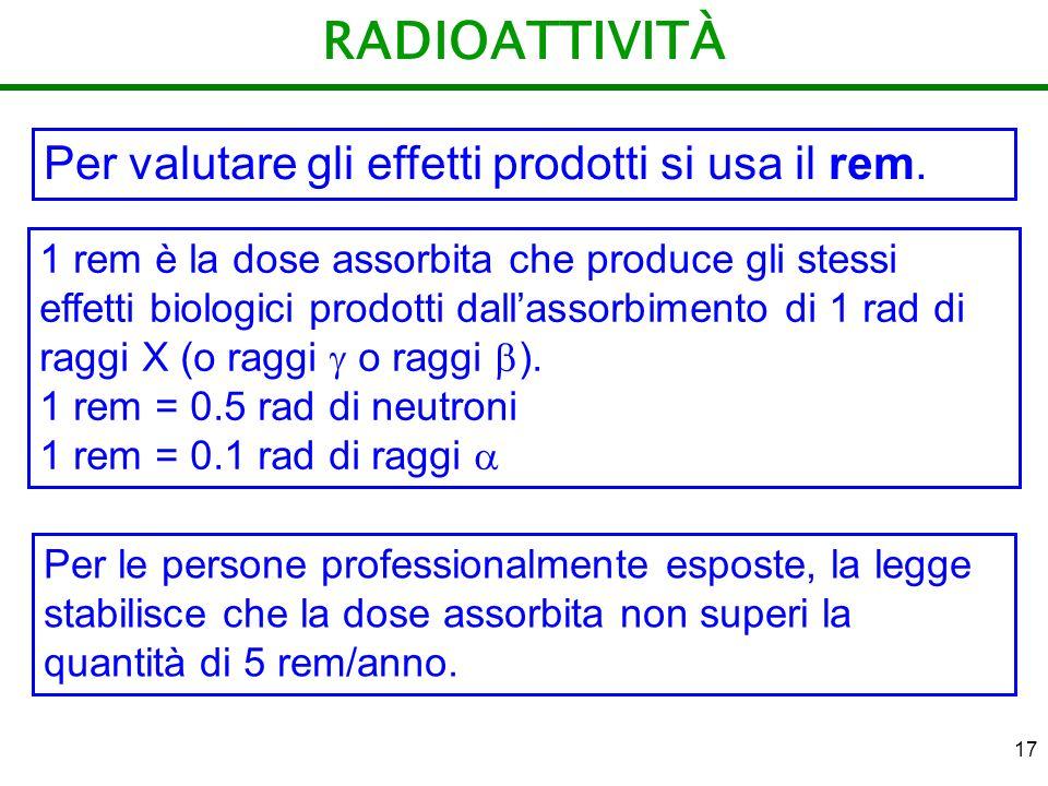 17 RADIOATTIVITÀ Per valutare gli effetti prodotti si usa il rem. 1 rem è la dose assorbita che produce gli stessi effetti biologici prodotti dallasso