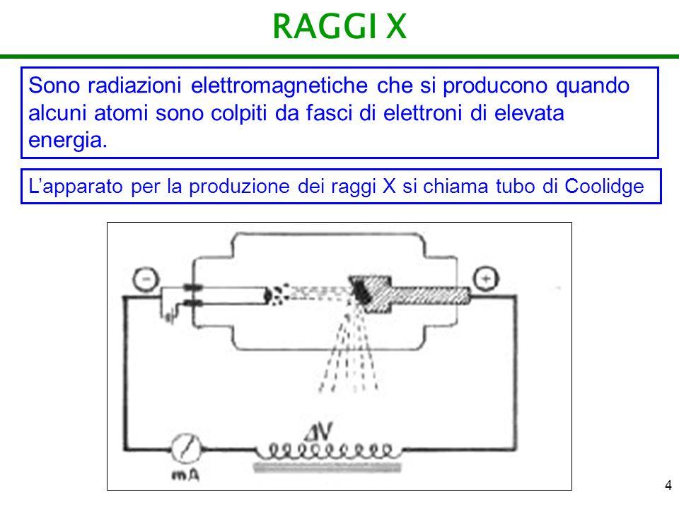 5 RAGGI X I raggi X sono radiazioni molto penetranti che attraversano con piccola attenuazione i tessuti molli, ma sono riflessi da corpi solidi (ossa, mezzi di contrasto, etc.).