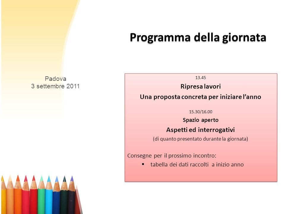 Programma della giornata Padova 3 settembre 2011 13.45 Ripresa lavori Una proposta concreta per iniziare lanno 15.30/16.00 Spazio aperto Aspetti ed in