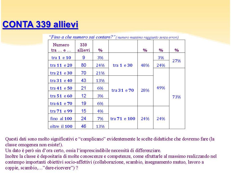 CONTA 339 allievi