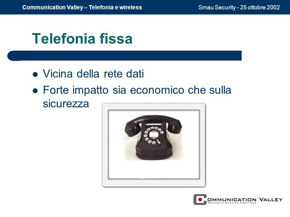 Smau Security - 25 ottobre 2002Communication Valley – Telefonia e wireless Telefonia fissa Vicina della rete dati Forte impatto sia economico che sulla sicurezza