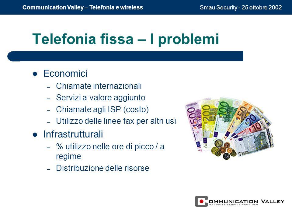 Smau Security - 25 ottobre 2002Communication Valley – Telefonia e wireless Telefonia fissa – I problemi Economici – Chiamate internazionali – Servizi