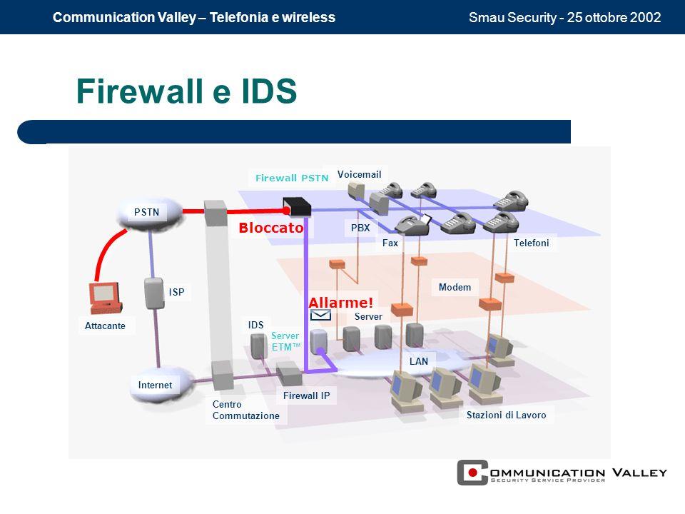Smau Security - 25 ottobre 2002Communication Valley – Telefonia e wireless Firewall e IDS LAN Server Stazioni di Lavoro Internet Centro Commutazione I