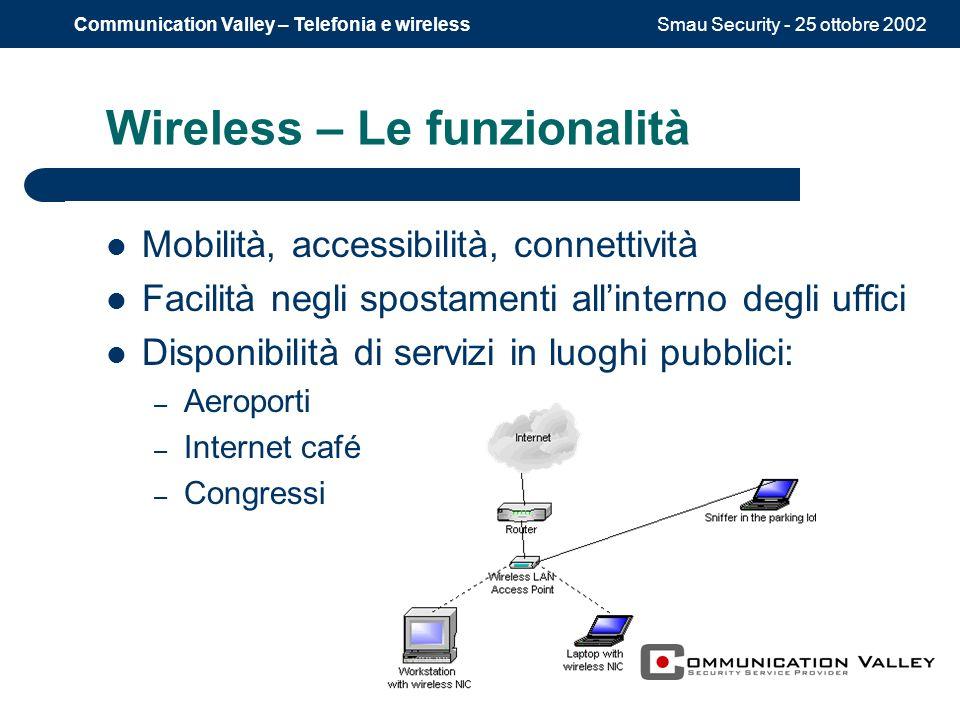 Smau Security - 25 ottobre 2002Communication Valley – Telefonia e wireless Wireless – Le funzionalità Mobilità, accessibilità, connettività Facilità negli spostamenti allinterno degli uffici Disponibilità di servizi in luoghi pubblici: – Aeroporti – Internet café – Congressi