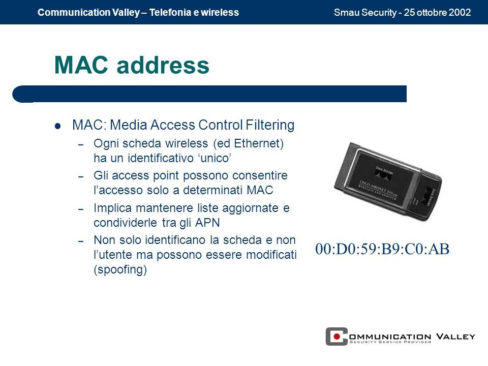 Smau Security - 25 ottobre 2002Communication Valley – Telefonia e wireless MAC address MAC: Media Access Control Filtering – Ogni scheda wireless (ed