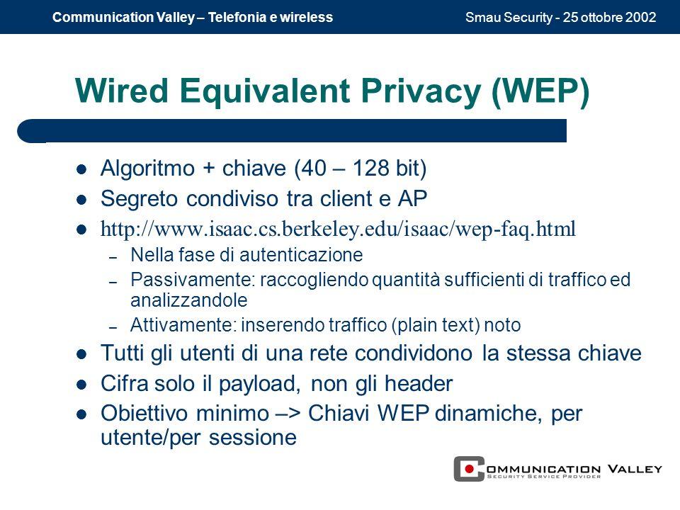 Smau Security - 25 ottobre 2002Communication Valley – Telefonia e wireless Wired Equivalent Privacy (WEP) Algoritmo + chiave (40 – 128 bit) Segreto co