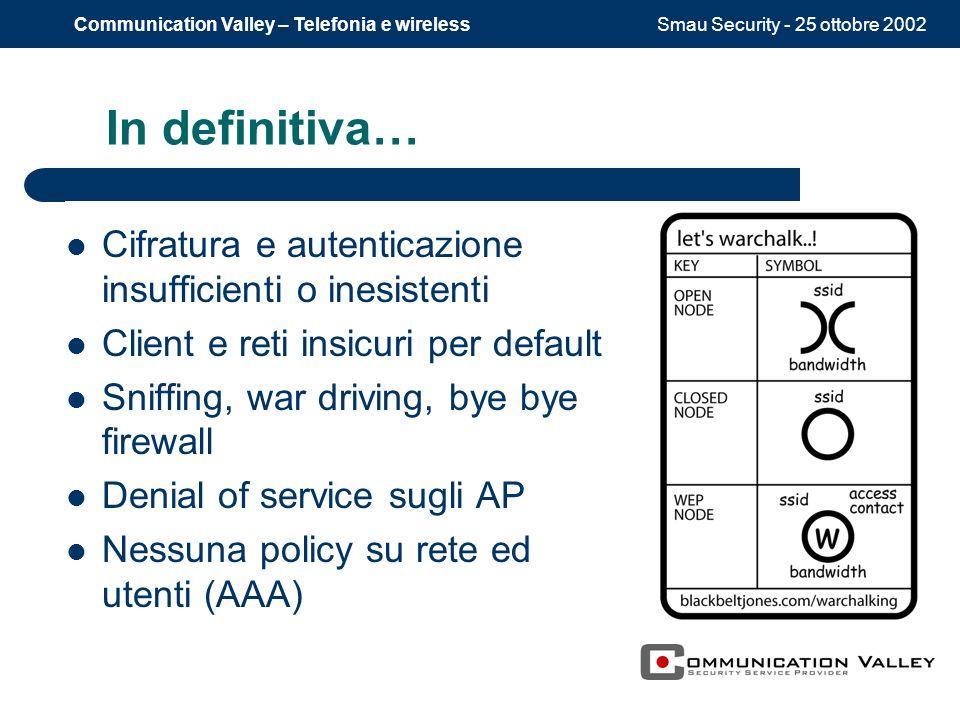Smau Security - 25 ottobre 2002Communication Valley – Telefonia e wireless In definitiva… Cifratura e autenticazione insufficienti o inesistenti Clien