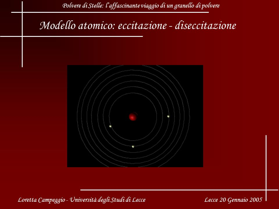 Modello atomico: eccitazione - diseccitazione Loretta Campeggio - Università degli Studi di Lecce Lecce 20 Gennaio 2005 Polvere di Stelle: laffascinante viaggio di un granello di polvere
