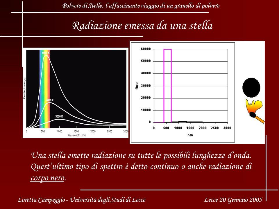 Radiazione emessa da una stella Una stella emette radiazione su tutte le possibili lunghezze donda.