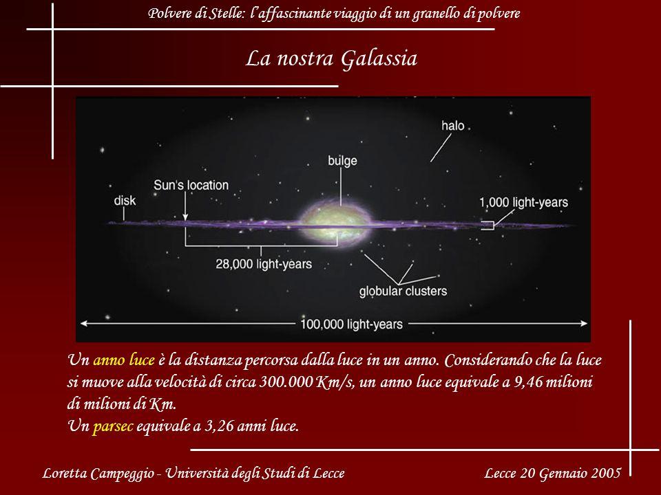 La nostra Galassia Un anno luce è la distanza percorsa dalla luce in un anno.
