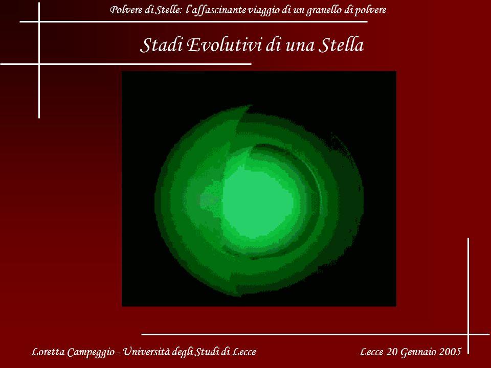 Stadi Evolutivi di una Stella Loretta Campeggio - Università degli Studi di Lecce Lecce 20 Gennaio 2005 Polvere di Stelle: laffascinante viaggio di un granello di polvere