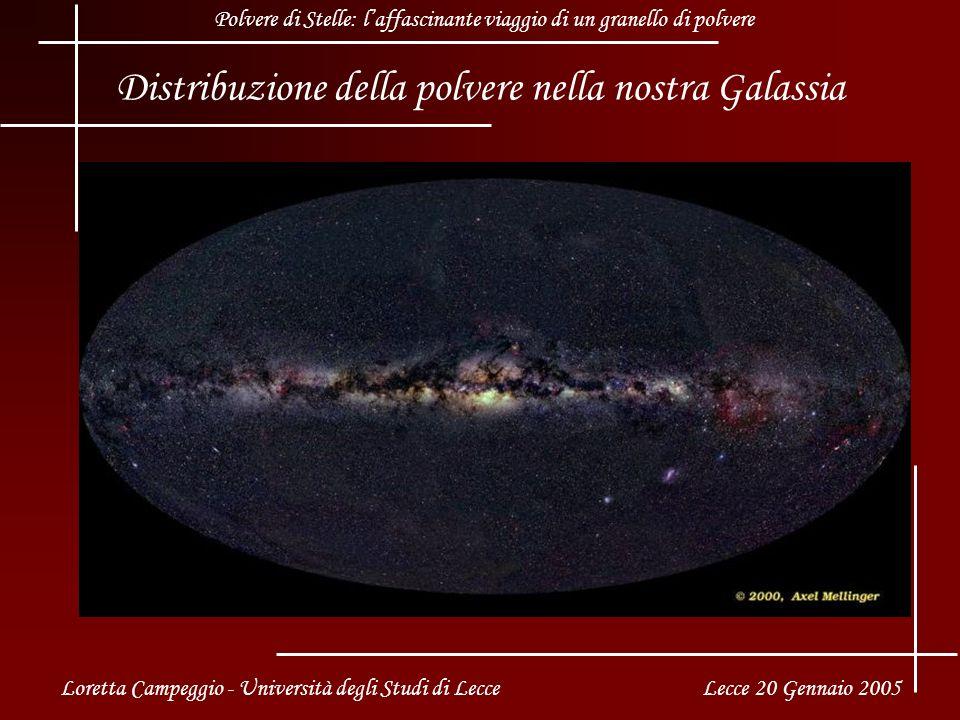 Distribuzione della polvere nella nostra Galassia Loretta Campeggio - Università degli Studi di Lecce Lecce 20 Gennaio 2005 Polvere di Stelle: laffascinante viaggio di un granello di polvere