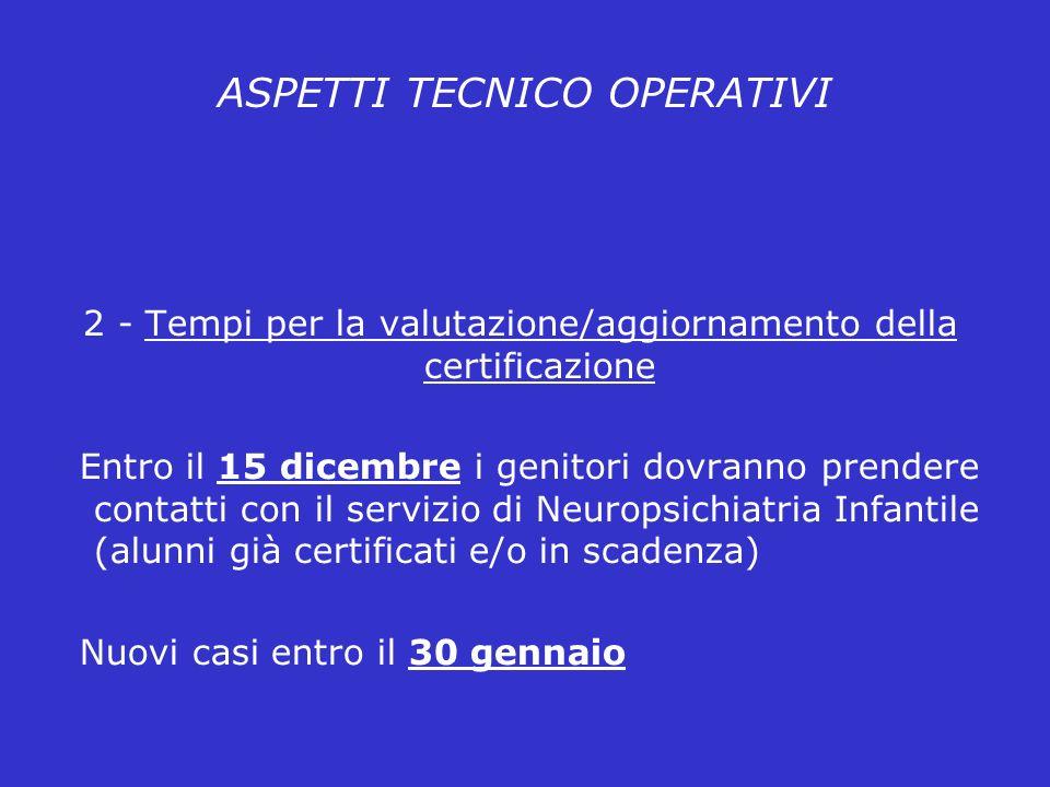ASPETTI TECNICO OPERATIVI 2 - Tempi per la valutazione/aggiornamento della certificazione Entro il 15 dicembre i genitori dovranno prendere contatti c